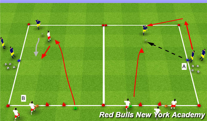 Football/Soccer Session Plan Drill (Colour): Main Theme 1 (Semi-Opposed)