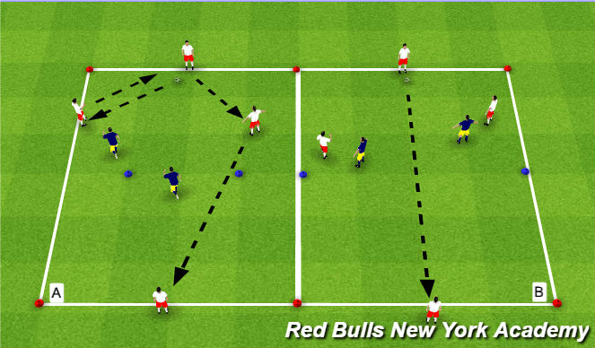 Football/Soccer Session Plan Drill (Colour): Main Theme 2 (Fully opposed)