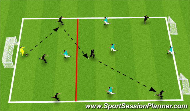 Football/Soccer Session Plan Drill (Colour): Phase play (building out of the back)