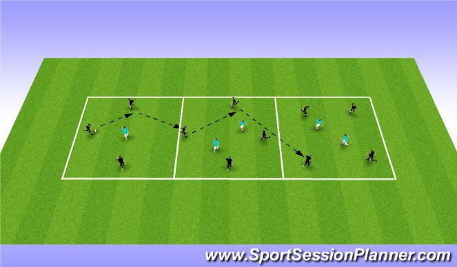 Football/Soccer Session Plan Drill (Colour): 4 v2 through the thirds
