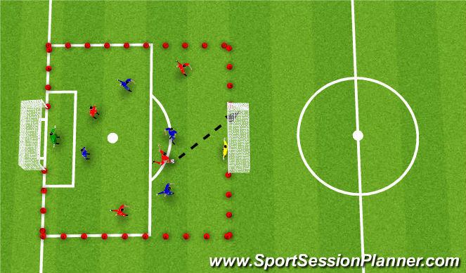 Football/Soccer Session Plan Drill (Colour): Small Sided to Goal