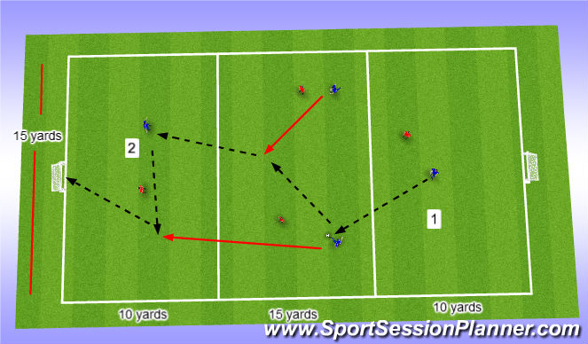 Football/Soccer Session Plan Drill (Colour): Building Through Thirds