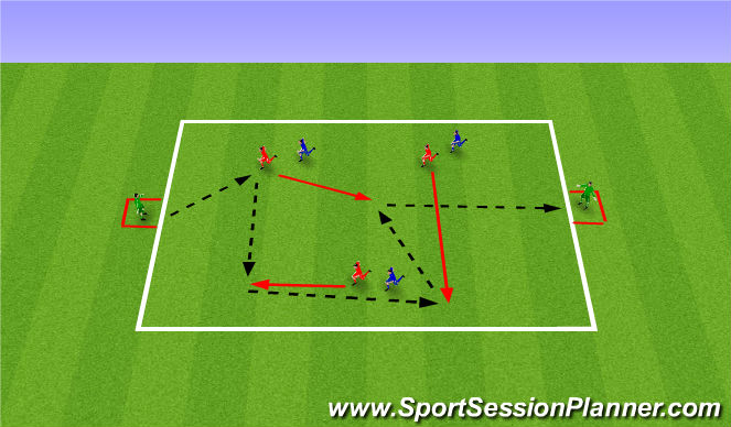 Football/Soccer Session Plan Drill (Colour): Small Sided Combination