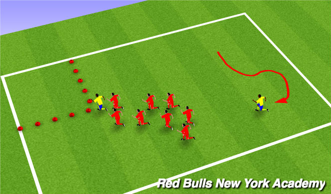 Football/Soccer Session Plan Drill (Colour): Alien invader