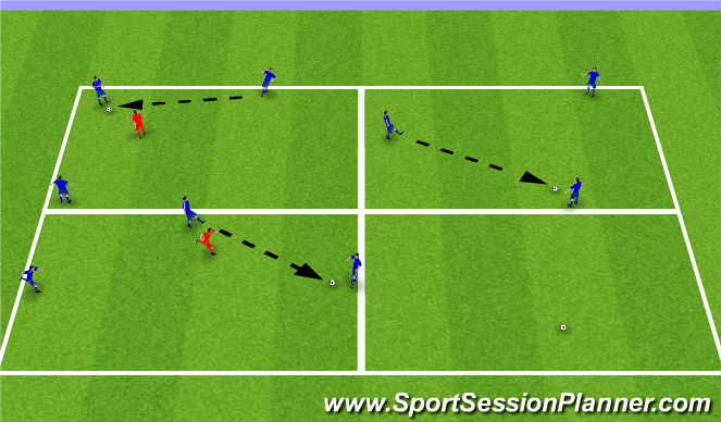 Football/Soccer Session Plan Drill (Colour): 3v1, 3v1, 3v0