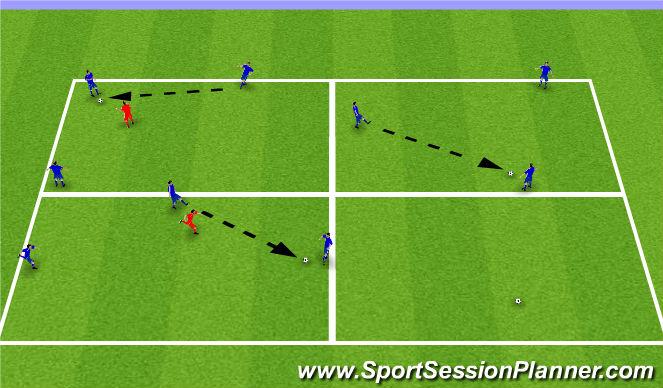 Football/Soccer Session Plan Drill (Colour): 3v1, 3v1, 3v0