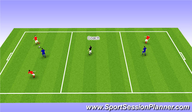 Football/Soccer Session Plan Drill (Colour): Game Related 2