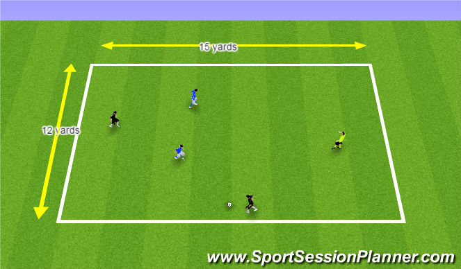 Football/Soccer Session Plan Drill (Colour): 2v2+1 Possession