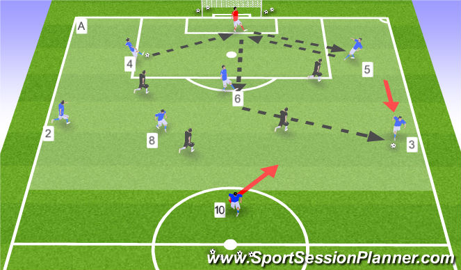 Football/Soccer Session Plan Drill (Colour): 8v4 Playing from the back