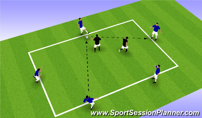 Football/Soccer Session Plan Drill (Colour): Rondo2