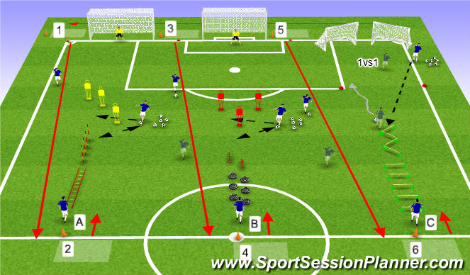 Football/Soccer Session Plan Drill (Colour): Circuit 3