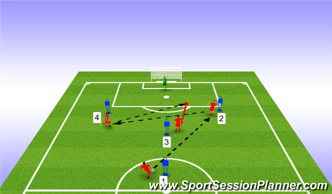 Football/Soccer Session Plan Drill (Colour): Pattern 4