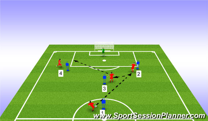 Football/Soccer Session Plan Drill (Colour): Pattern 2/3