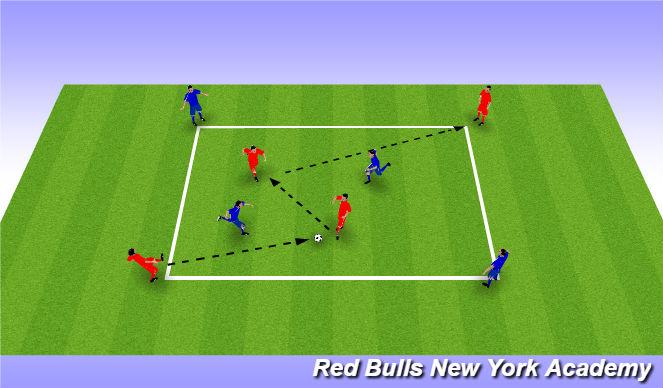 Football/Soccer Session Plan Drill (Colour): 2+2v2