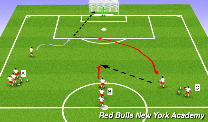 Football/Soccer Session Plan Drill (Colour): Shooting/Combination Play
