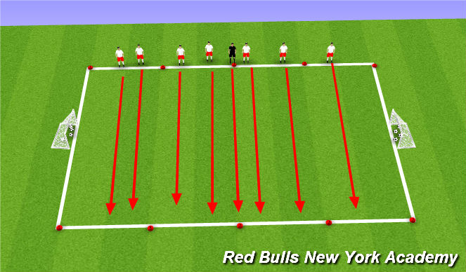 Football/Soccer Session Plan Drill (Colour): Different movement