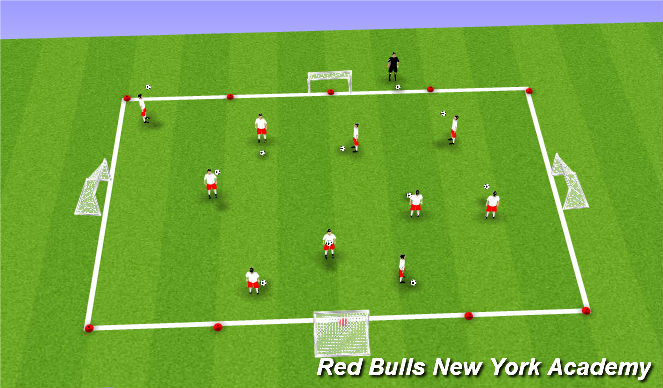 Football/Soccer Session Plan Drill (Colour): Goalie Training