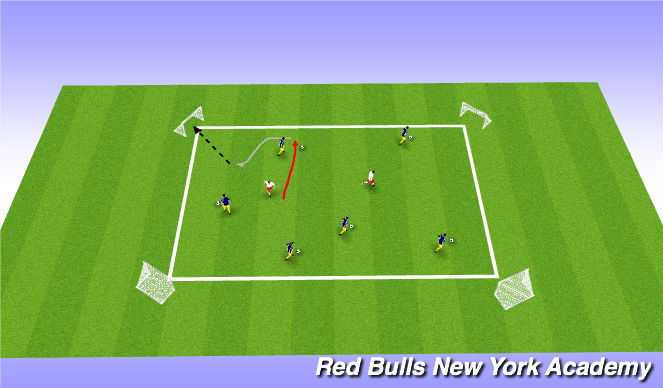 Football/Soccer Session Plan Drill (Colour): Individual Possesion