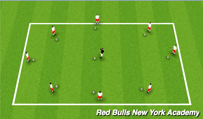 Football/Soccer Session Plan Drill (Colour): Static - Inside, Inside, Outside