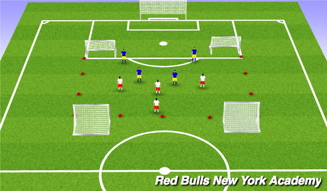 Football/Soccer Session Plan Drill (Colour): 4v4 at two goals