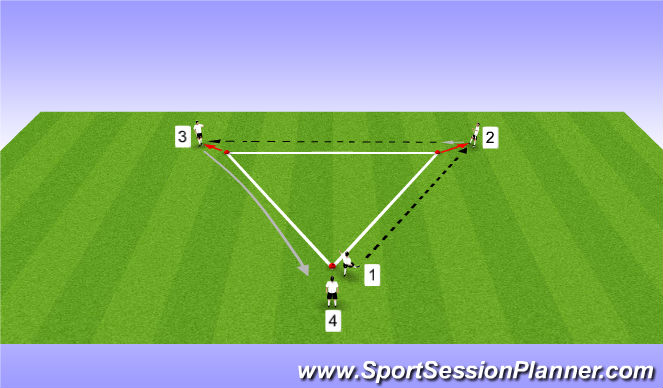 Football/Soccer Session Plan Drill (Colour): Triangle P&R