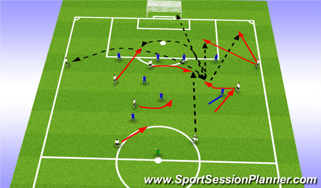 Football/Soccer Session Plan Drill (Colour): 8v8+1
