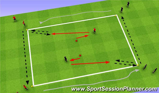 Football/Soccer Session Plan Drill (Colour): Passing sequence progression