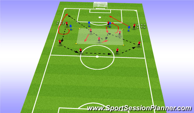 Football/Soccer Session Plan Drill (Colour): passing sequence to goal