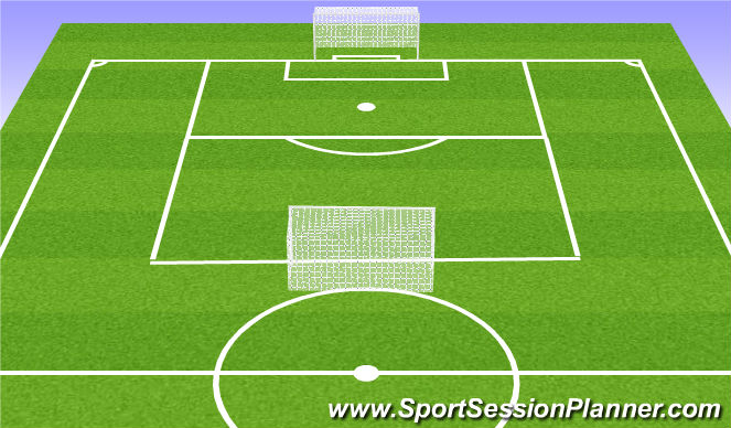 Football/Soccer Session Plan Drill (Colour): 3 team round robin