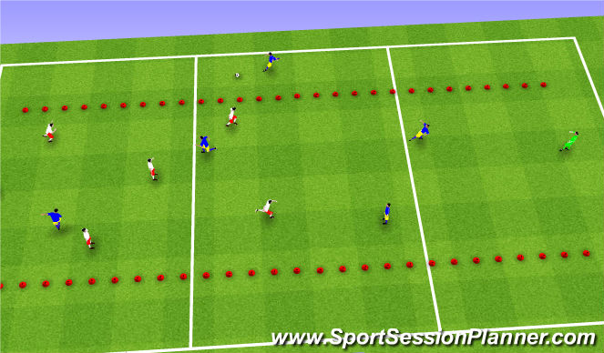 Football/Soccer Session Plan Drill (Colour): 5 v 5 Channel Play