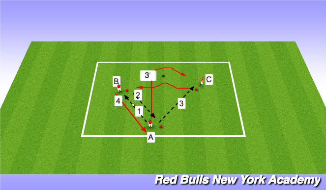 Football/Soccer Session Plan Drill (Colour): Warm up (Backfoot)