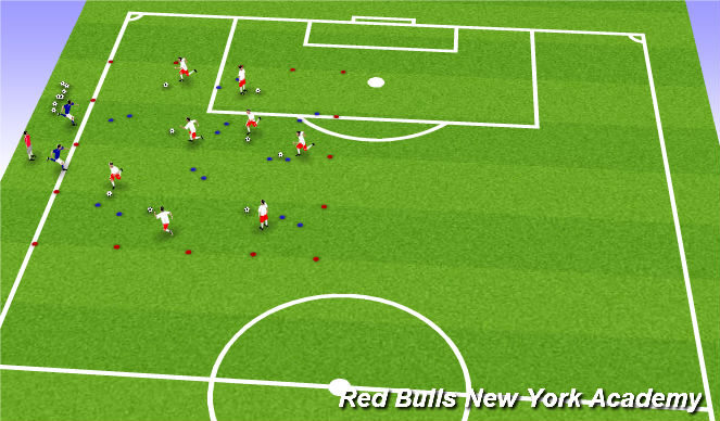 Football/Soccer Session Plan Drill (Colour): Gate game- RWB