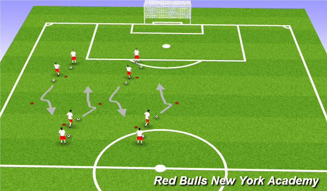 Football/Soccer Session Plan Drill (Colour): Technical and ball mastery