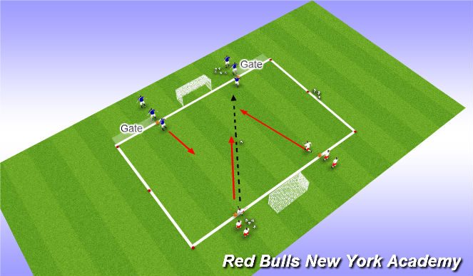 Football/Soccer Session Plan Drill (Colour): Main Activity- Pressure, Cover to goals
