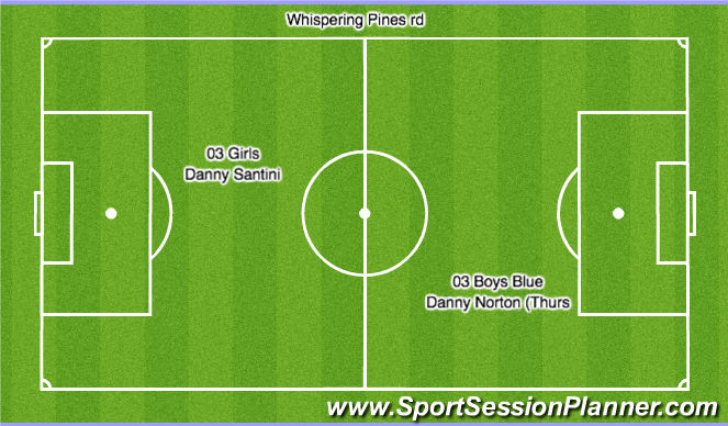 Football/Soccer Session Plan Drill (Colour): Top Field (Whispering Pines)