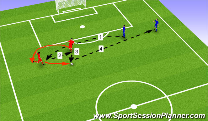 Football/Soccer Session Plan Drill (Colour): Short-Short-Long