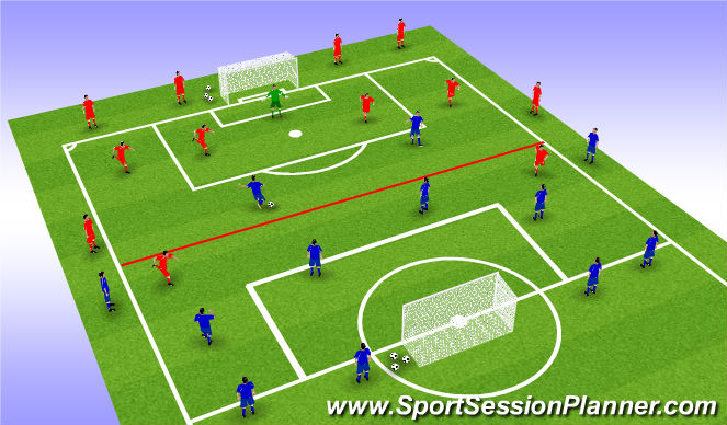 Football/Soccer Session Plan Drill (Colour): 6v6 Flying Changes
