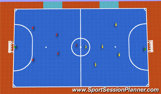 Futsal Session Plan Drill (Colour): SSG