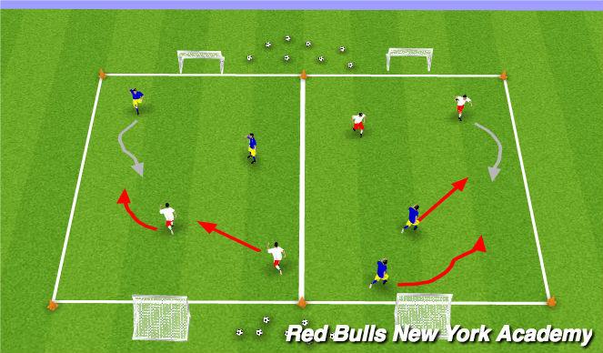 Football/Soccer Session Plan Drill (Colour): 2v2 Pressure Cover