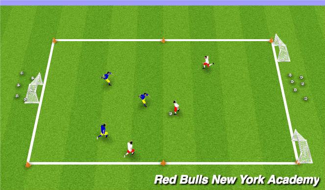 Football/Soccer Session Plan Drill (Colour): 3v3 Defensive