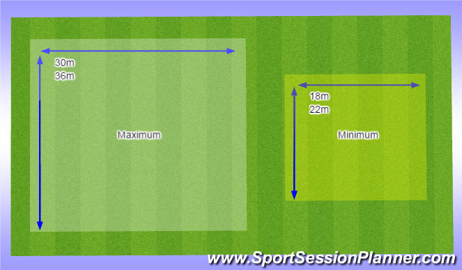 Football/Soccer Session Plan Drill (Colour): Dimensions