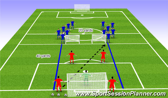Football/Soccer Session Plan Drill (Colour): Part Practice 2v2