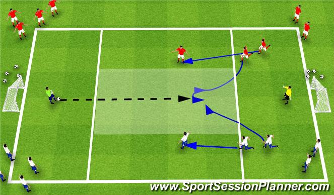 Football/Soccer Session Plan Drill (Colour): SSG 1v1 attacking (2v2)