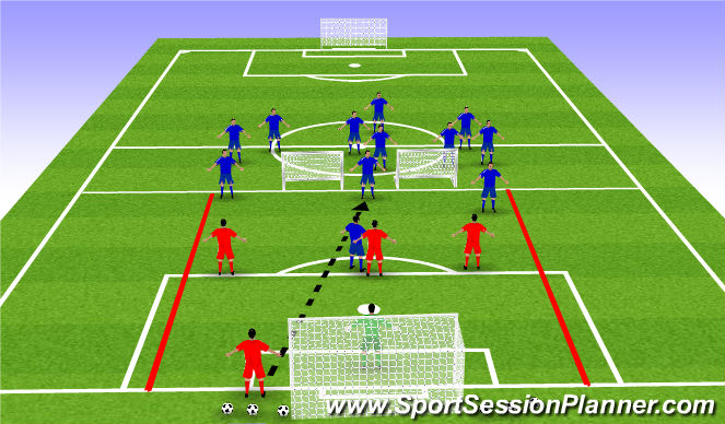 Football/Soccer Session Plan Drill (Colour): Progression 4v3
