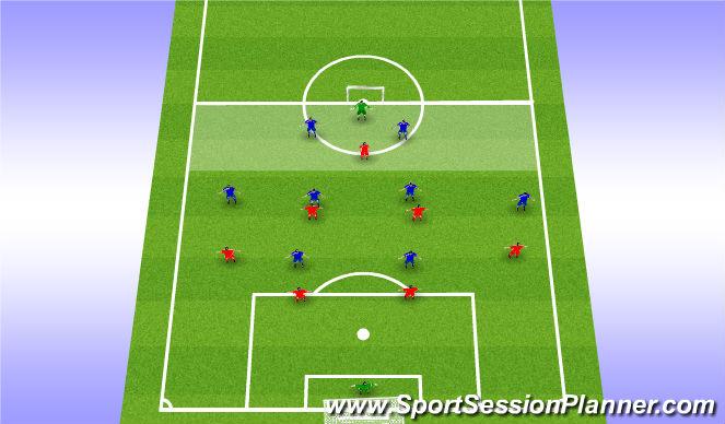 Football/Soccer Session Plan Drill (Colour): Small Sided Game 7v8 plus 2 GKs