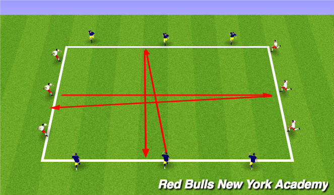 Football/Soccer Session Plan Drill (Colour): Field Vision