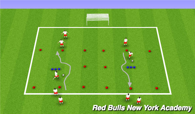 Football/Soccer Session Plan Drill (Colour): Technical unopposed, semi-opposed and fully opposed