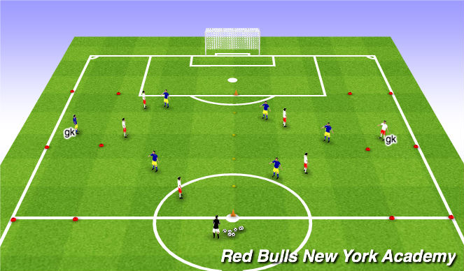 Football/Soccer Session Plan Drill (Colour): Main Theme-Fully Oppposed