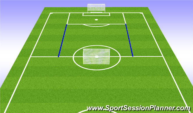 Football/Soccer Session Plan Drill (Colour): Pointy Ball