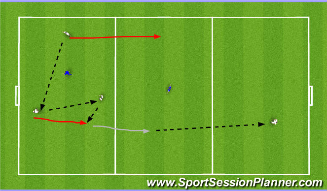 Football/Soccer Session Plan Drill (Colour): 3v1 -> 2v1 -> 3v1 Rondos